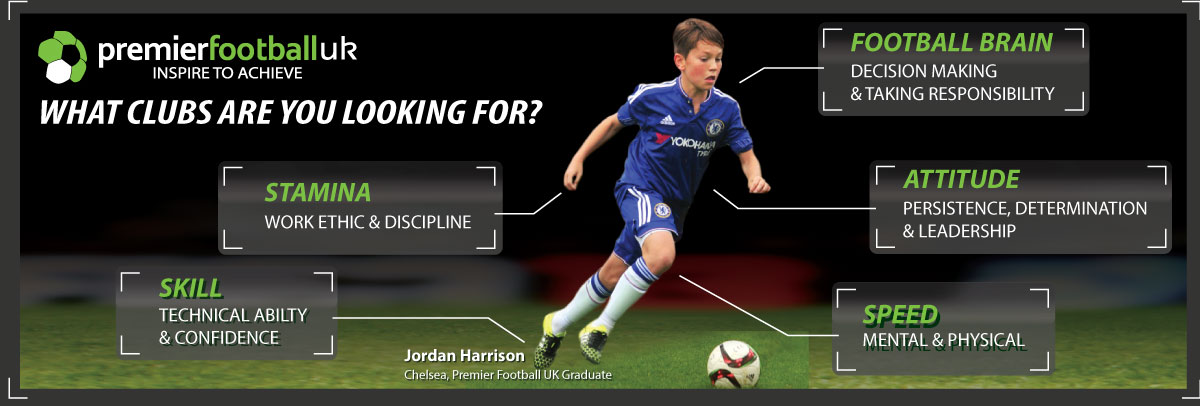 GETTING STARTED FOOTBALL TRIAL, football trial, trials, soccer, tryouts, english, uk, europe, showcase, clubs, players, teams, professional, u21, u18, academy